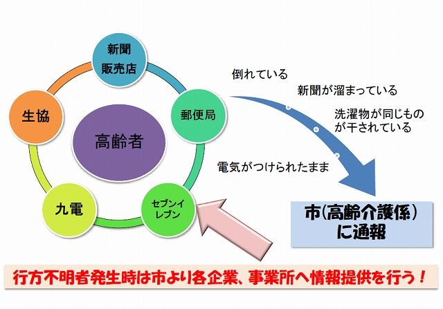mimamori-kyotei-640