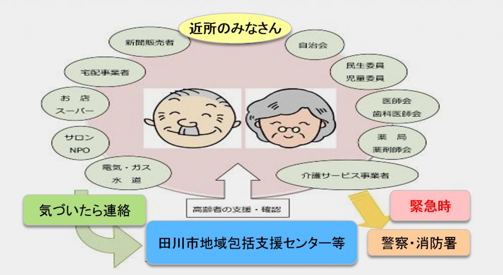 sasaeai_network